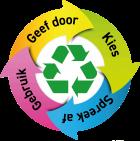 Duurzaam delen